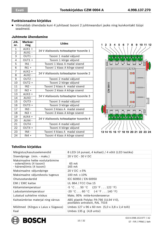 Bosch CZM 0004 A 4 Zone Conventional Module User Manual