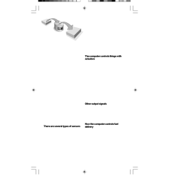 actron gm code scanner cp9001 user manual page 28 98 also for cp9001 [ 954 x 1235 Pixel ]