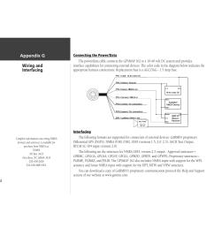 appendix g wiring and interfacing garmin gpsmap 162 user manual garmin gps wiring harness [ 1235 x 954 Pixel ]