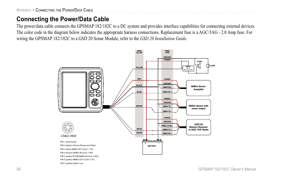 Garmin 17 Gps Wiring Diagram Connecting The Power Data Cable Garmin Gpsmap 182c User