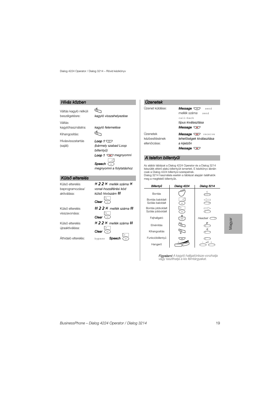 AASTRA 4224 Operator for BusinessPhone Quick Reference