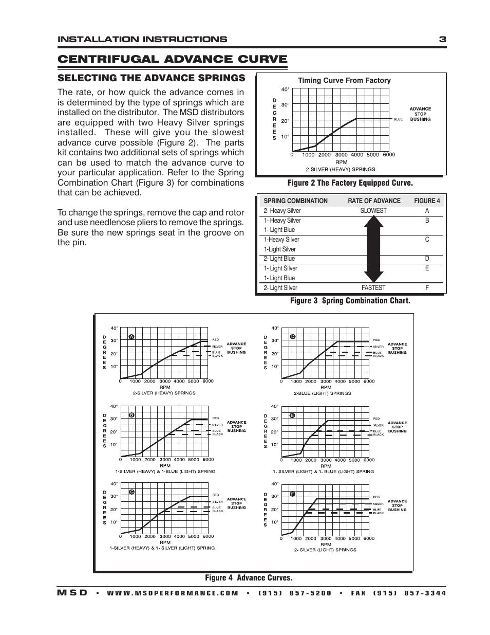 medium resolution of centrifugal advance curve msd 8350 ford 351c 460 ready to run pro
