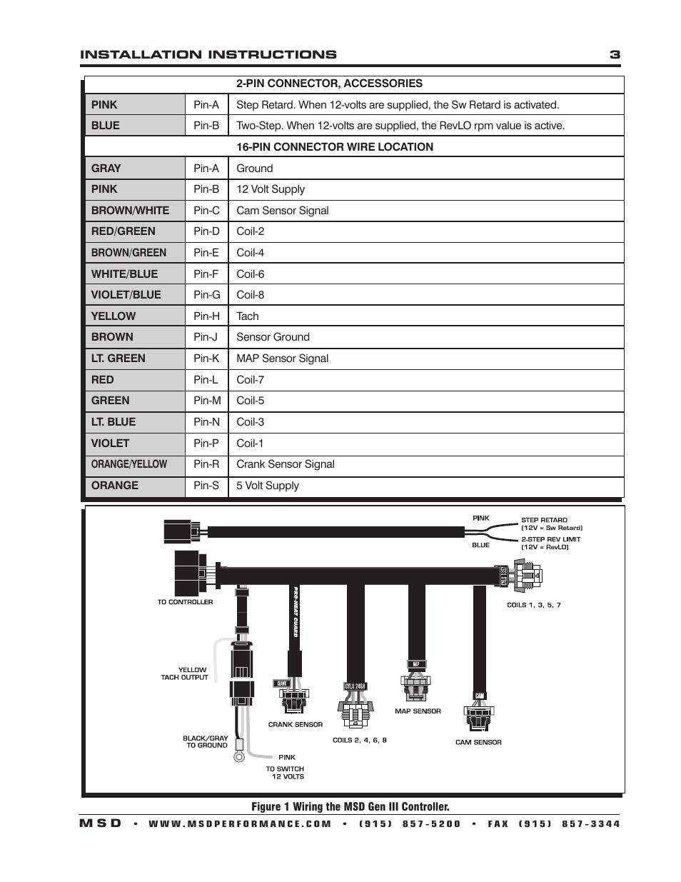 Msd 6010 Wiring Harness - Wiring Diagram Img