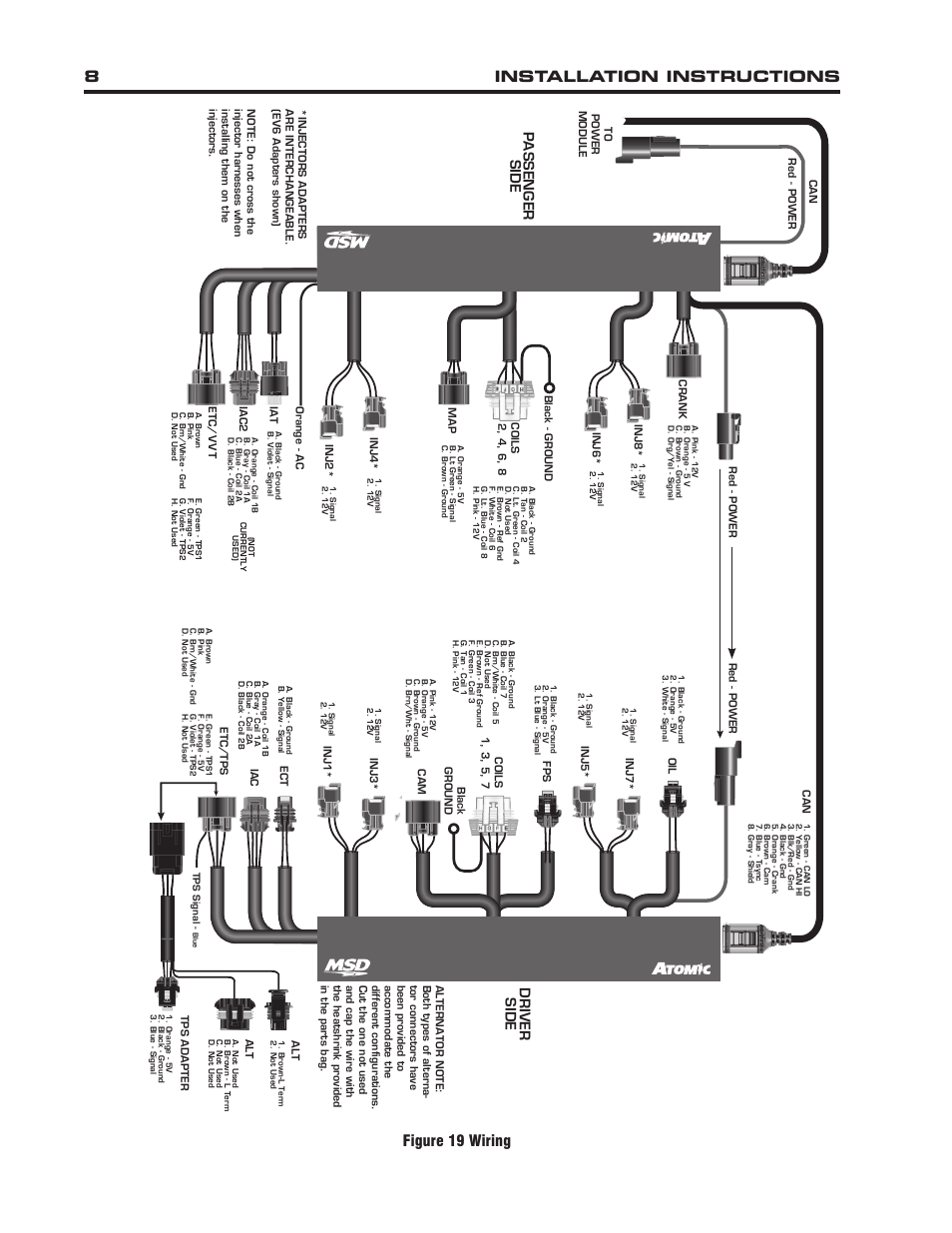 8installation instructions m s d, Figure 19 wiring, Driver