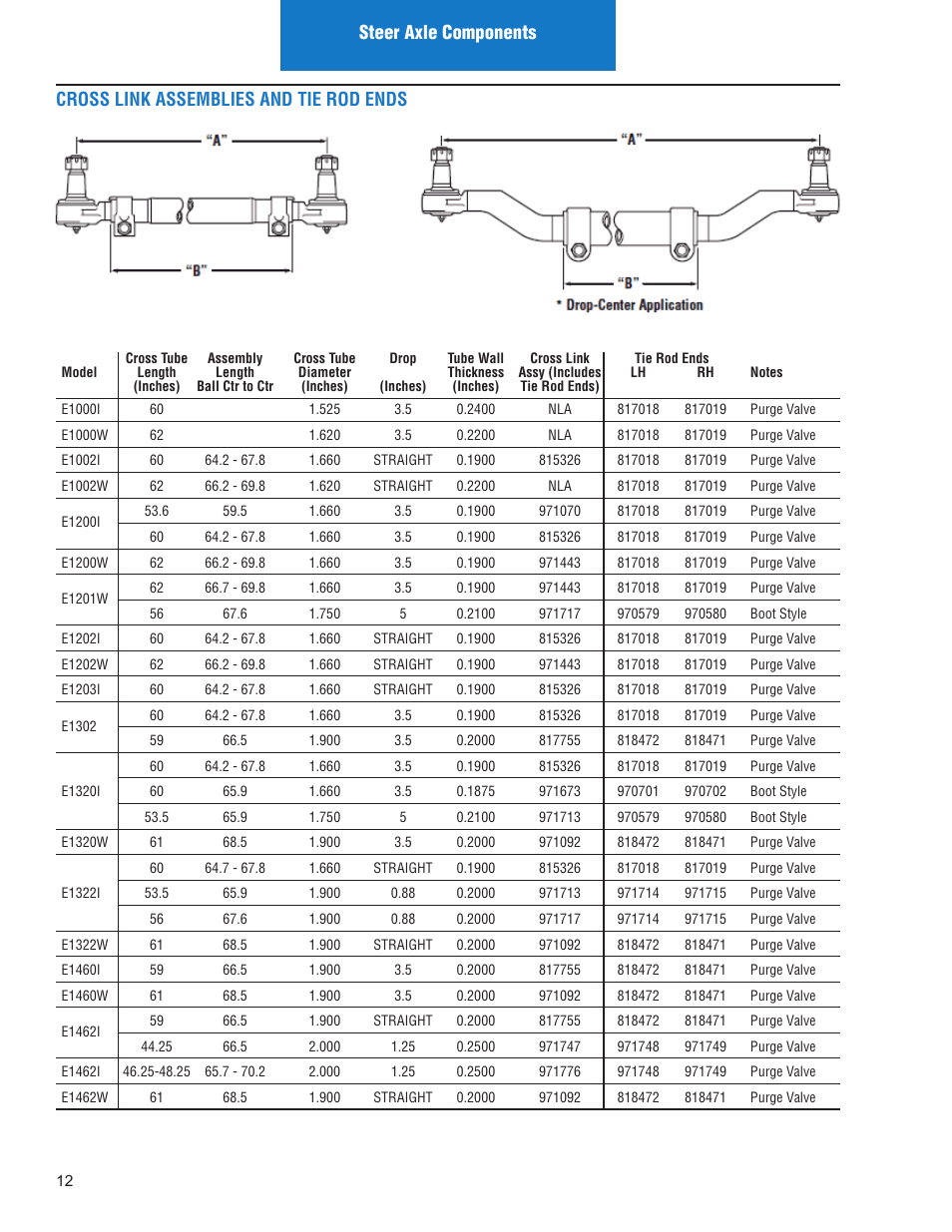 Spicer Illustrated Parts List Spicer Steer Axles User