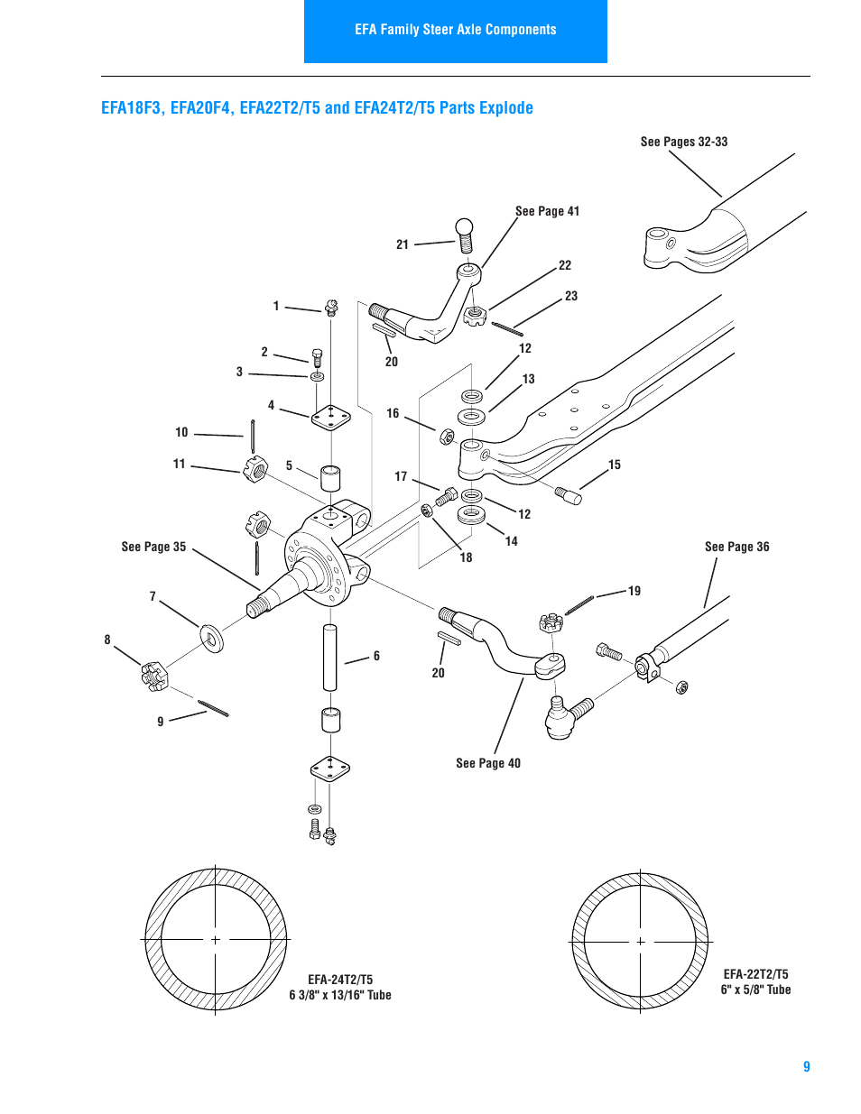 Spicer Steer Axles Illustrated Parts List User Manual