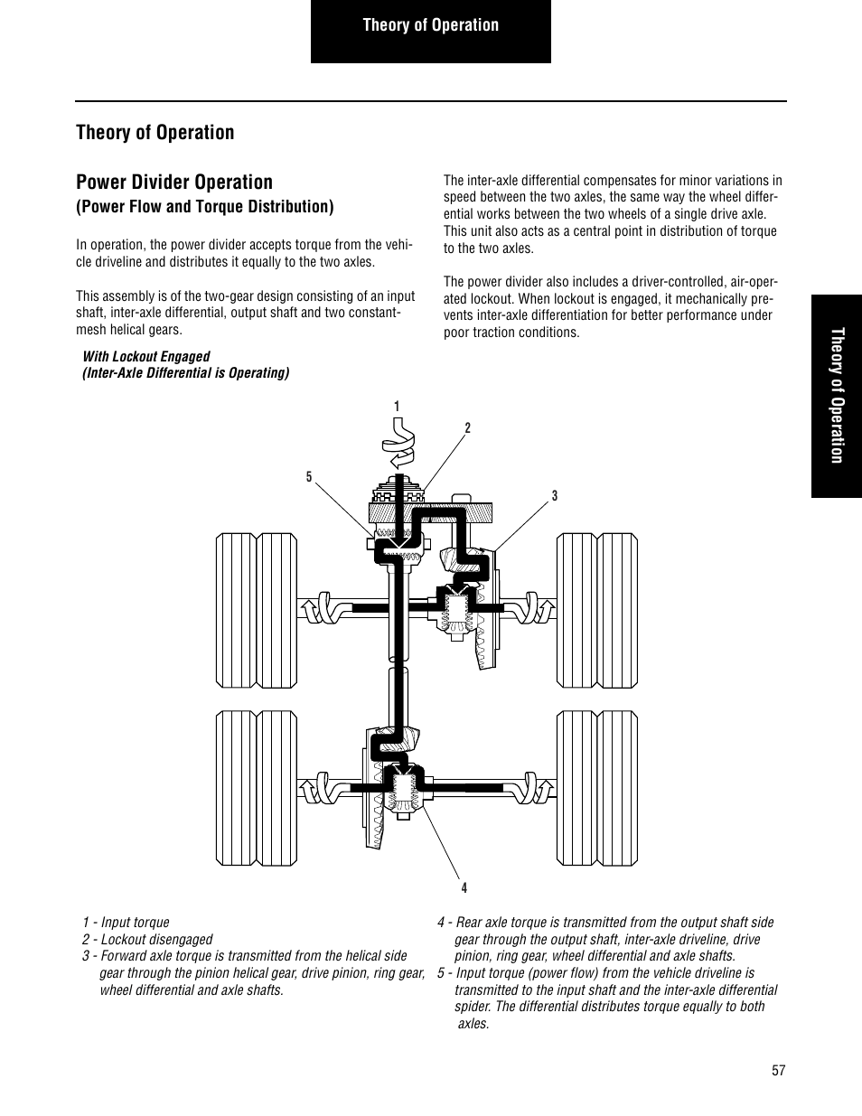 medium resolution of theory of operation power divider operation power flow and torque distribution spicer convertible tandem axles user manual page 63 72