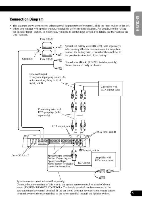 small resolution of pioneer stereo ground wire schematic