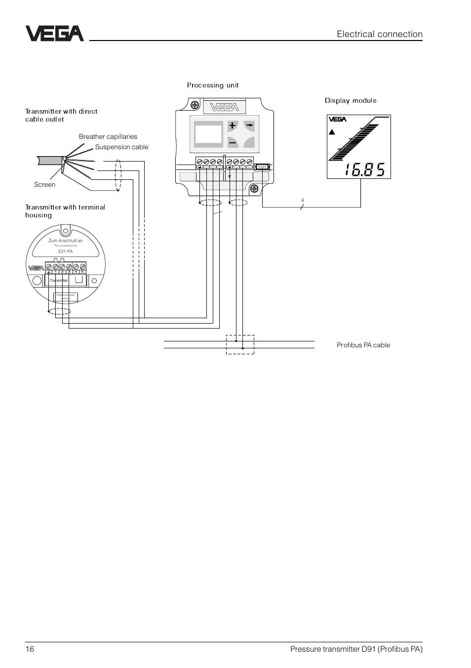 medium resolution of profibus pa wiring diagram just wiring diagram pa 28 wiring diagram 2 wiring plan electrical