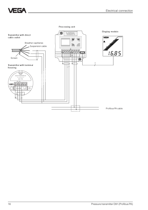 small resolution of profibus pa wiring diagram just wiring diagram pa 28 wiring diagram 2 wiring plan electrical