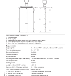 20 ma hart four wire coax probe user manual page 67 80 [ 954 x 1354 Pixel ]