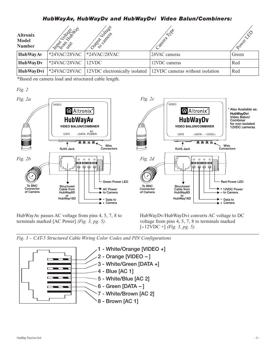 hight resolution of  altronix hubway 8d installation instructions page5 altronix relay wiring diagram 2005 ford escape fuse panel diagram