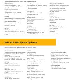 906h 907h 908h standard equipment 906h 907h 908h optional equipment milton cat 908h user manual page 10 12 [ 954 x 1235 Pixel ]
