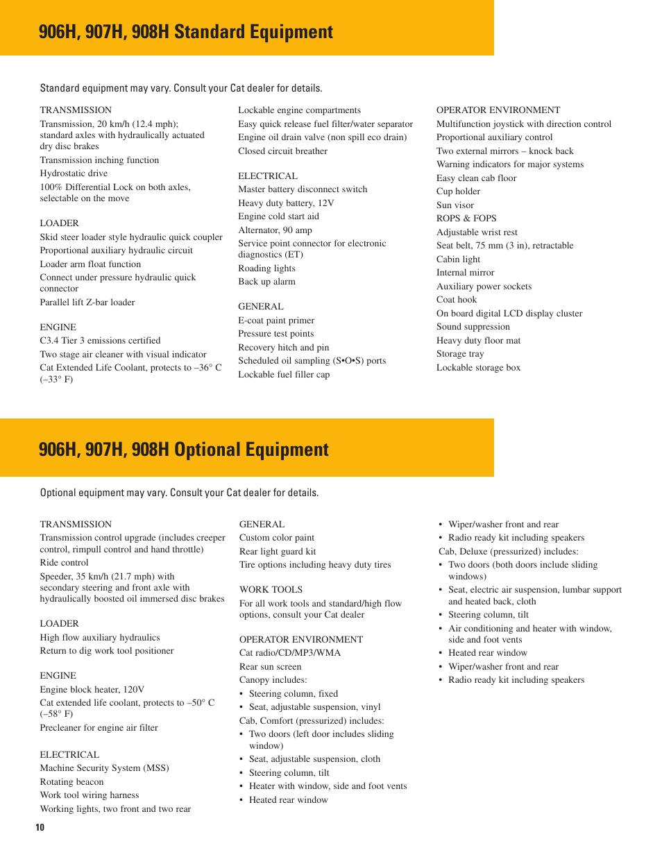 medium resolution of 906h 907h 908h standard equipment 906h 907h 908h optional equipment milton cat 908h user manual page 10 12