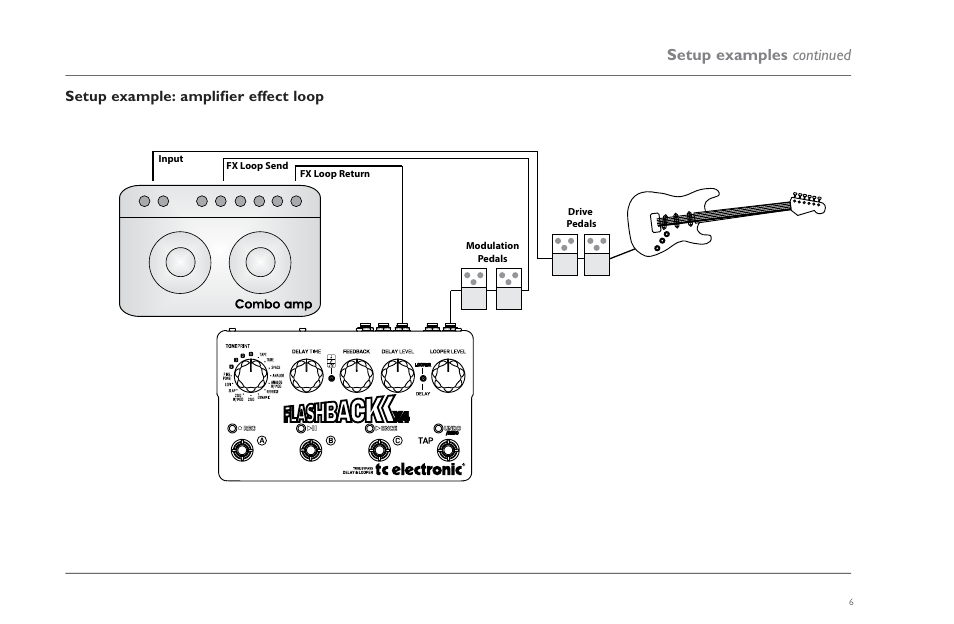 Setup example: amplifier effect loop, Setup examples