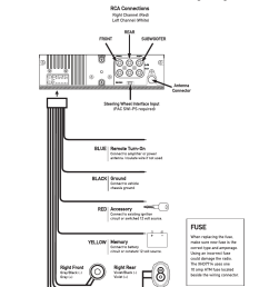 wiring diagram xhd7714 installation fuse dual electronics xhd7714 user manual page 3 [ 954 x 1475 Pixel ]