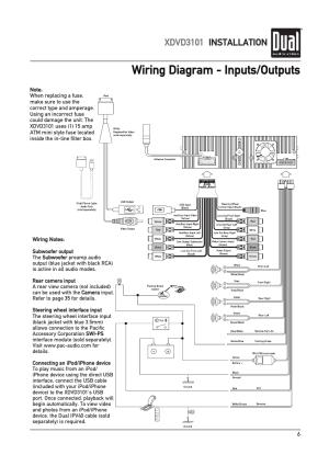 Wiring diagram  inputsoutputs, Xdvd3101 installation