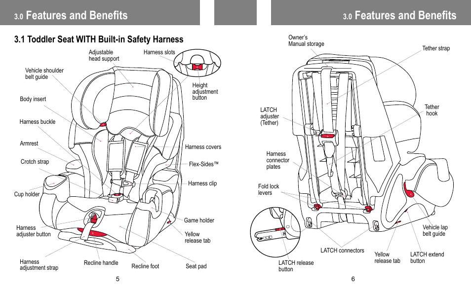 Features and benefits, 1 toddler seat with built-in safety