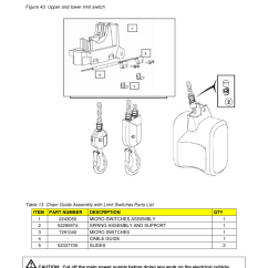 Coffing Hoist Wiring Diagram Lincoln Shield Arc Welder Chain Library Old Fashioned Ornament Best Images Overhead Crane