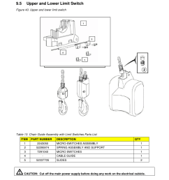 old fashioned coffing hoist wiring diagram ornament best images overhead crane wiring diagram [ 954 x 1351 Pixel ]