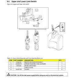 manuals rm materials handling detroit hoist wiring diagram get free h 100 control panel wiring cm [ 954 x 1351 Pixel ]