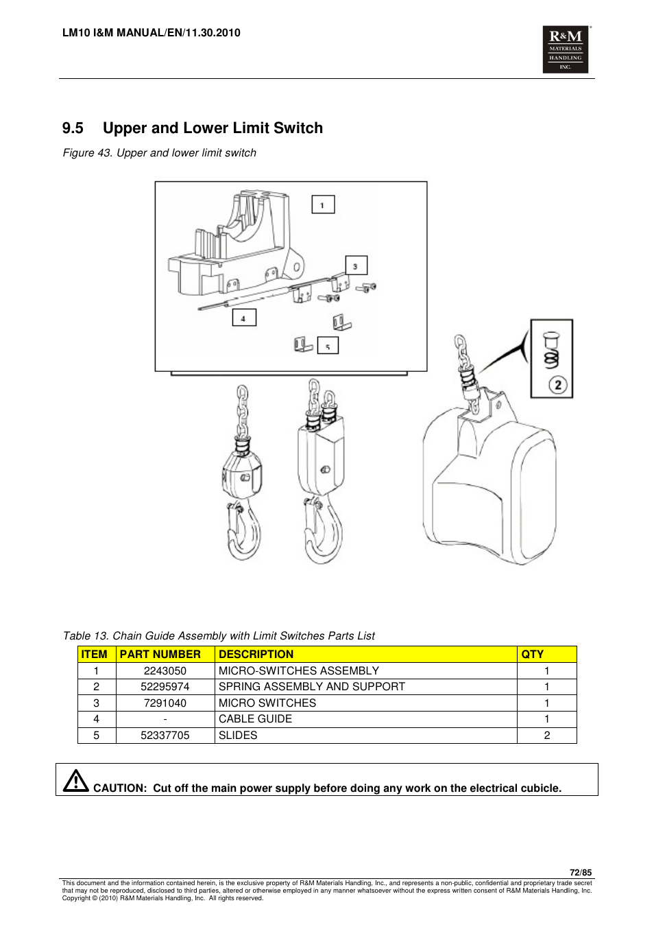medium resolution of old fashioned coffing hoist wiring diagram ornament best images overhead crane wiring diagram