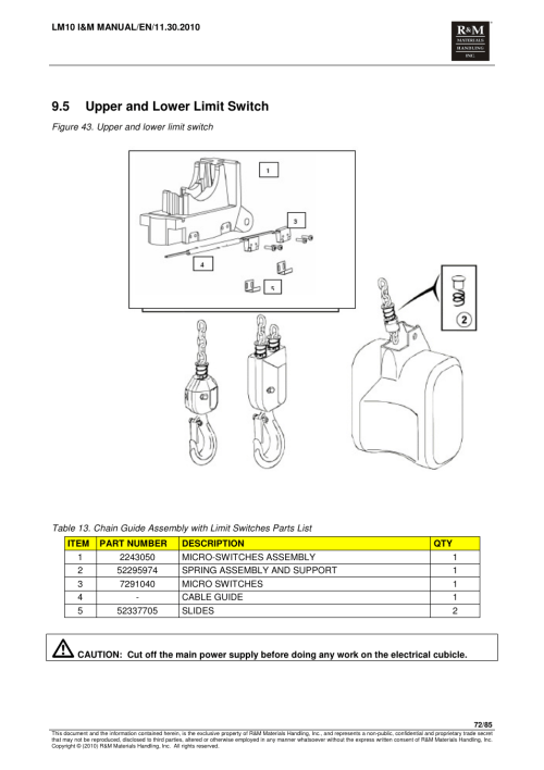 small resolution of manuals rm materials handling detroit hoist wiring diagram get free h 100 control panel wiring cm