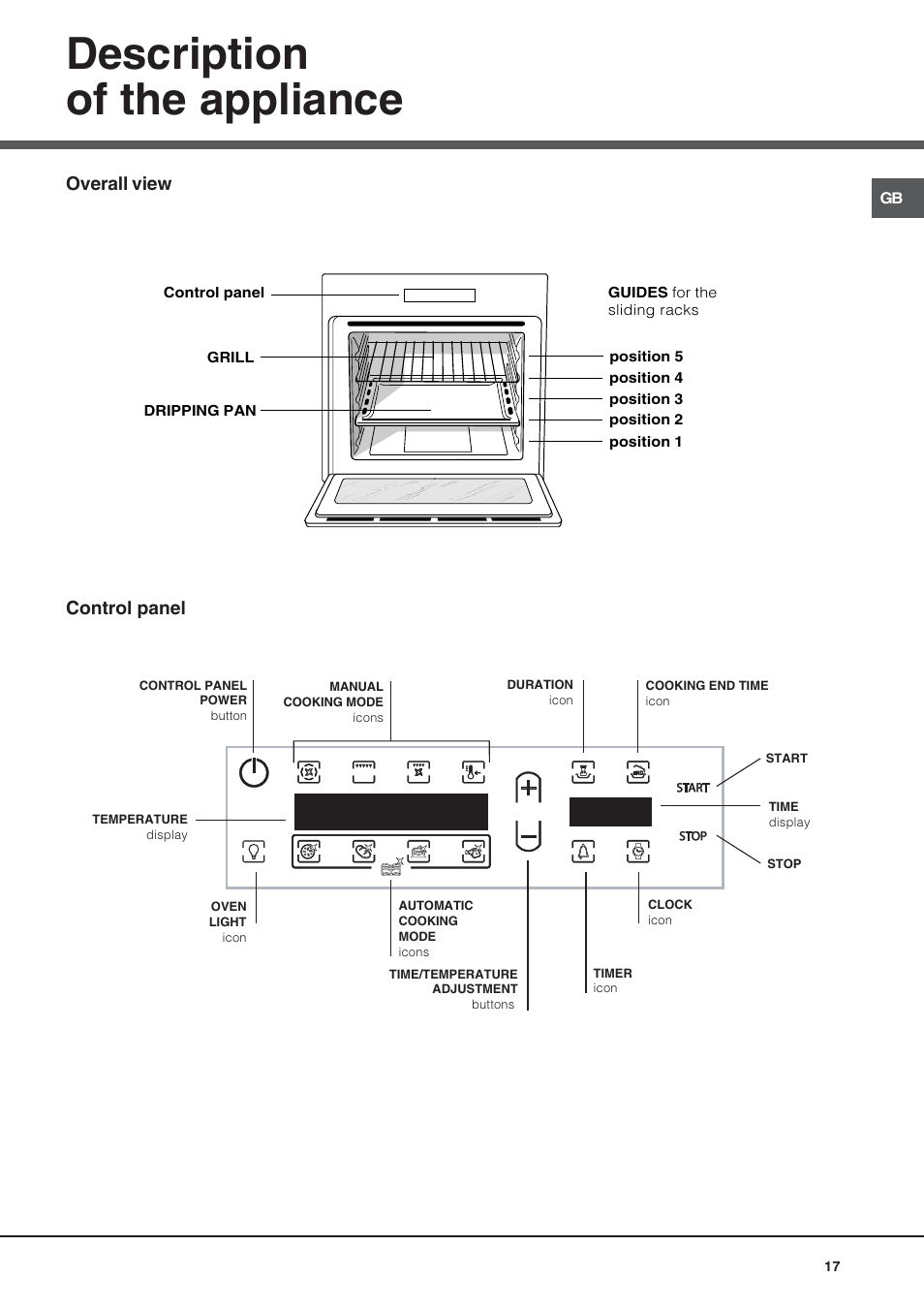 Description of the appliance, Overall view control panel