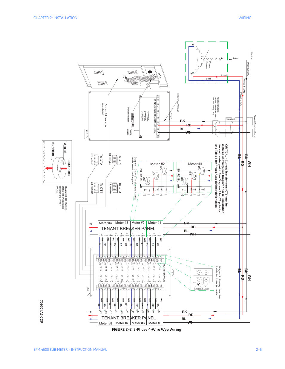hight resolution of tenant breaker panel chapter 2 installation wiring figure 2 2 3