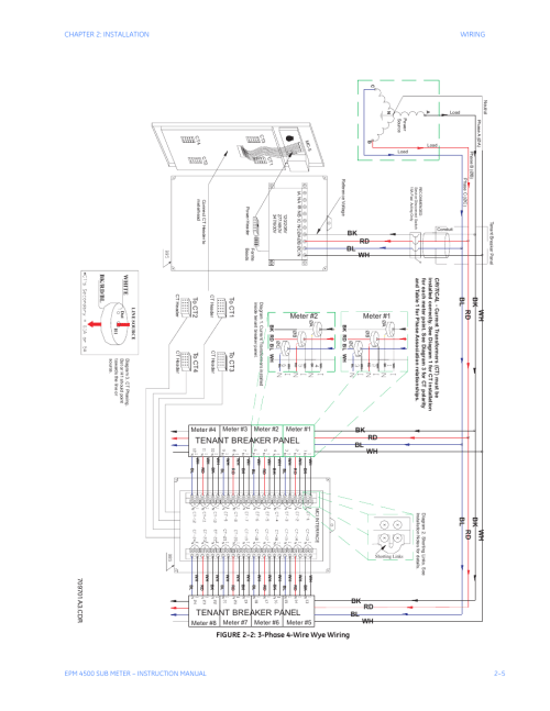 small resolution of tenant breaker panel chapter 2 installation wiring figure 2 2 3
