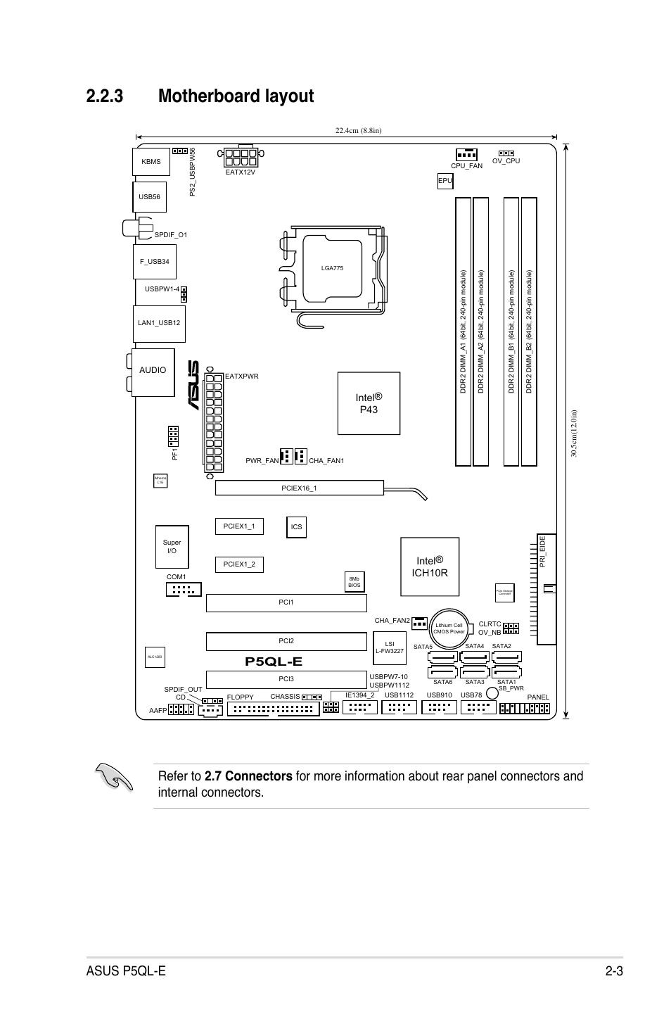 ASUS P5QL-E MANUAL PDF