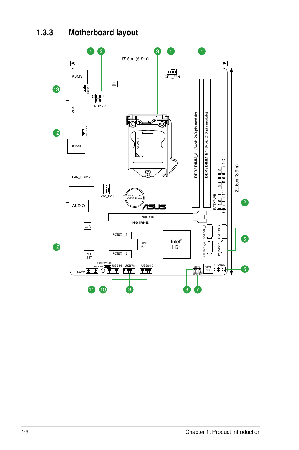 3 motherboard layout, Chapter 1: product introduction