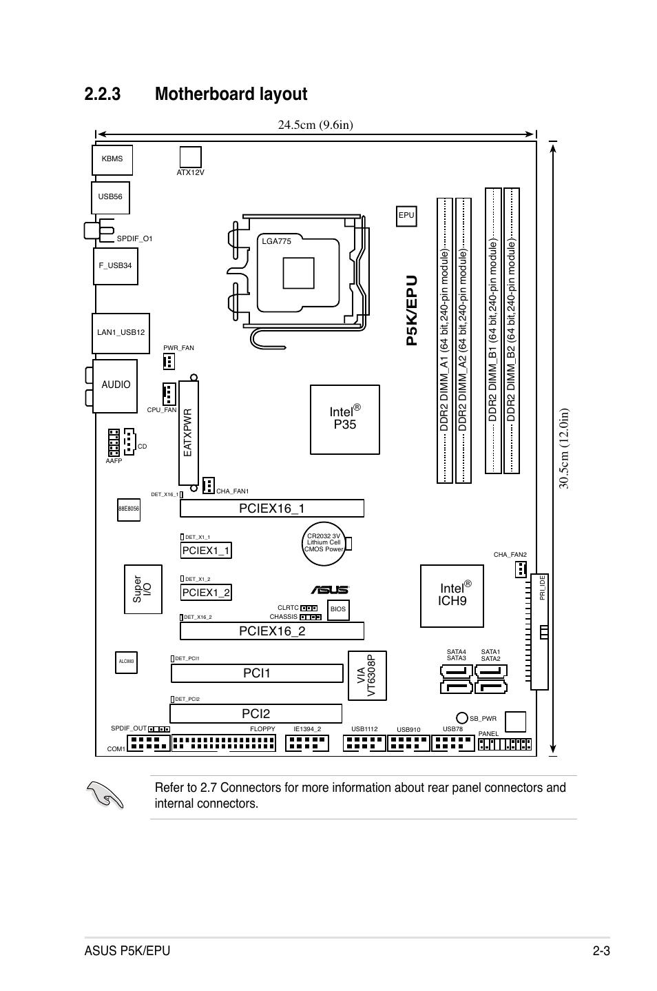 ASUS P5K EPU MANUAL PDF