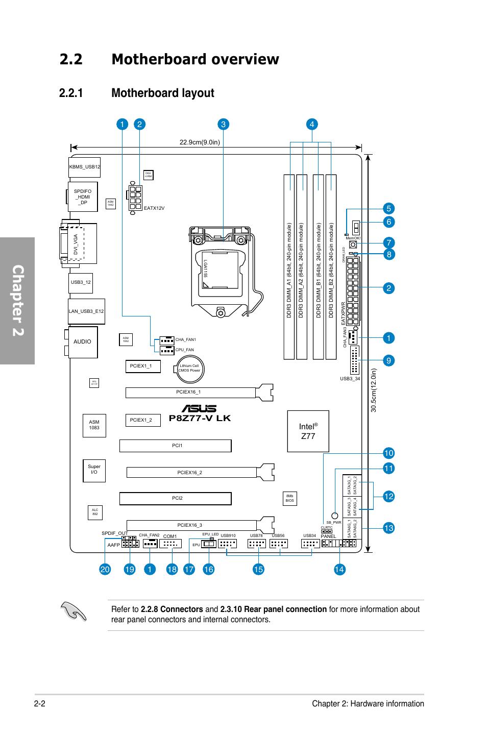 asus p8z77 v pro diagram