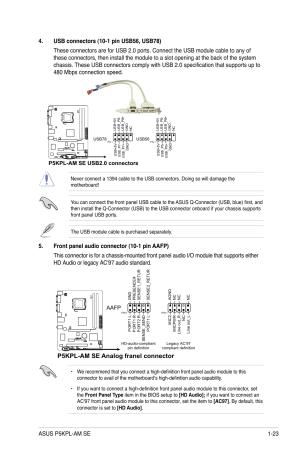 P5kplam se analog franel connector, P5kplam se usb20