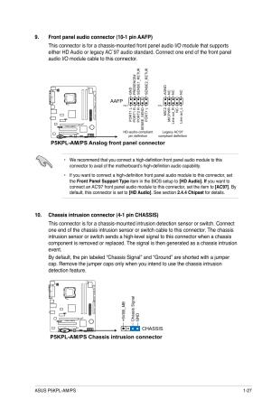 P5kplamps analog front panel connector, P5kplamps