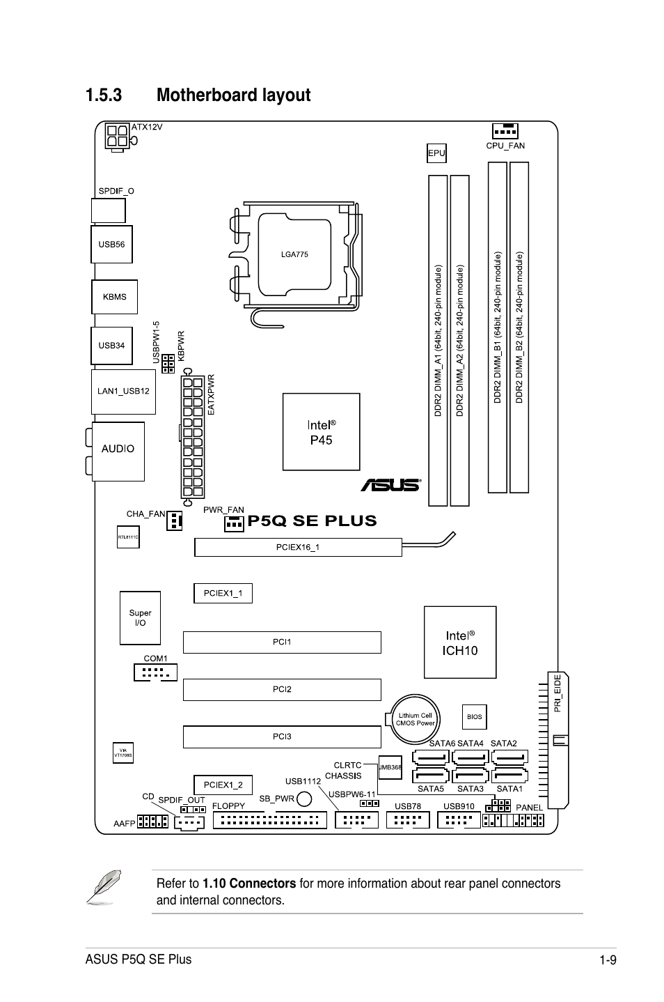ASUS P5Q SE PLUS MANUAL PDF