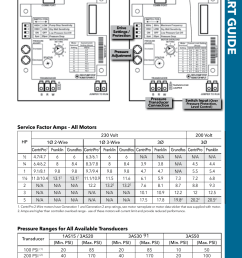 aquavar solo user interface board quick s tar t guide xylem gsservice r2 service manual submersible pumps jet pumps user manual page 95 100 [ 954 x 1636 Pixel ]