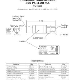 appendix centripro p n 9k515 xylem im167 r8 aquavar cpc centrifugal pump control user manual page 148 152 [ 954 x 1235 Pixel ]