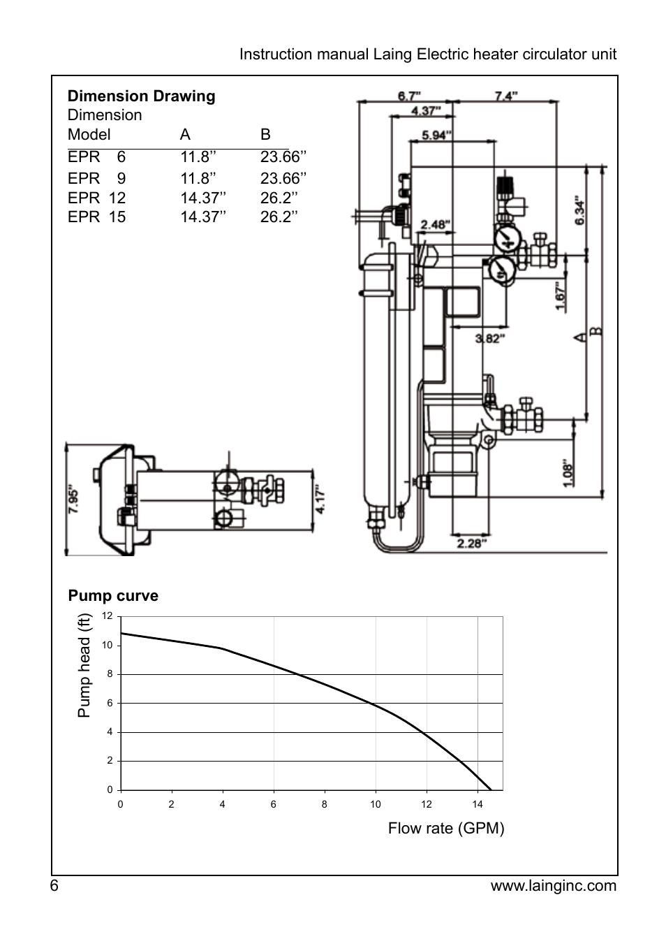 Xylem EPR IM Electric heater-circulator unit EPR (obsolete