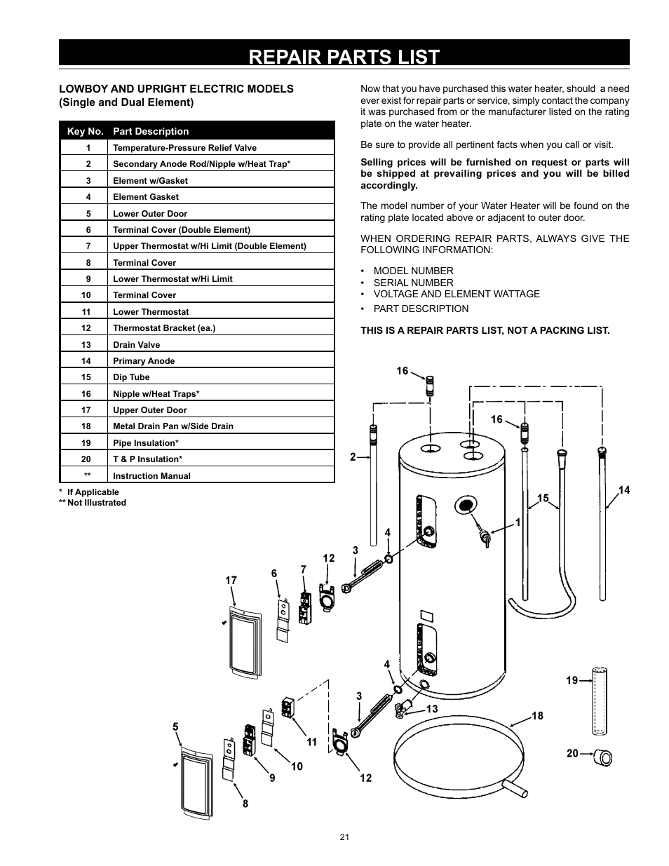 hight resolution of repair parts list john wood electric water heaters new user manual page 21 28