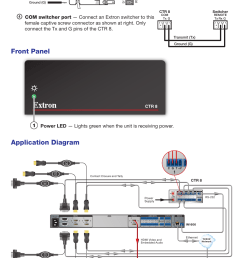 front panel application diagram ctr 8 extron electronics ctr 8 setup guide user manual page 2 2 [ 954 x 1475 Pixel ]