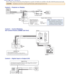 wire all this details are in the ircm module diagram see the diagram wire all this details are in the ircm module diagram see the diagram [ 954 x 1235 Pixel ]