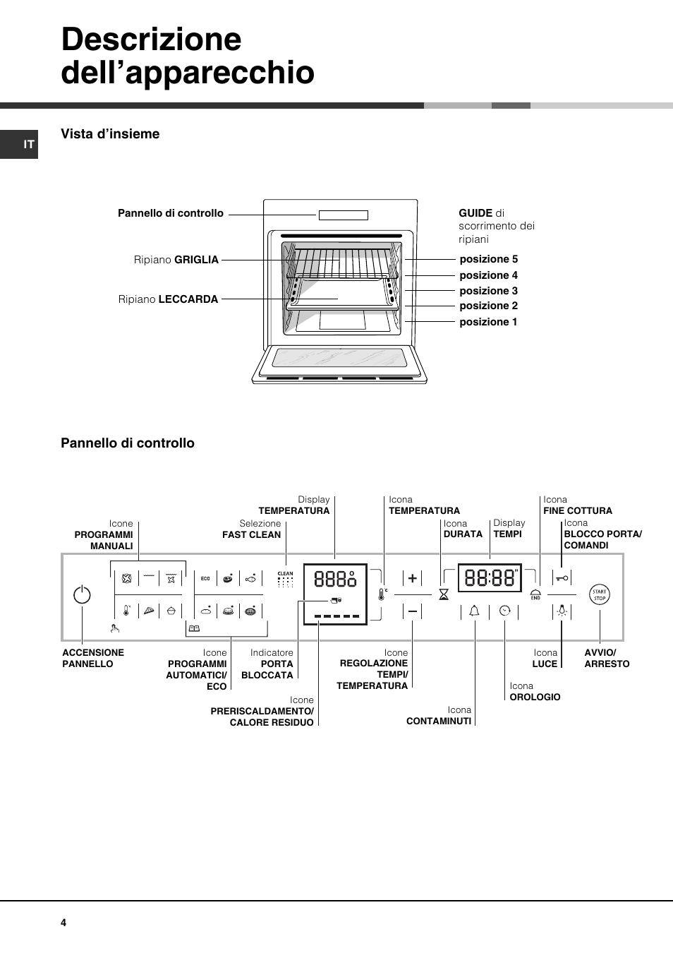 Descrizione dell'apparecchio, Vista d'insieme pannello di