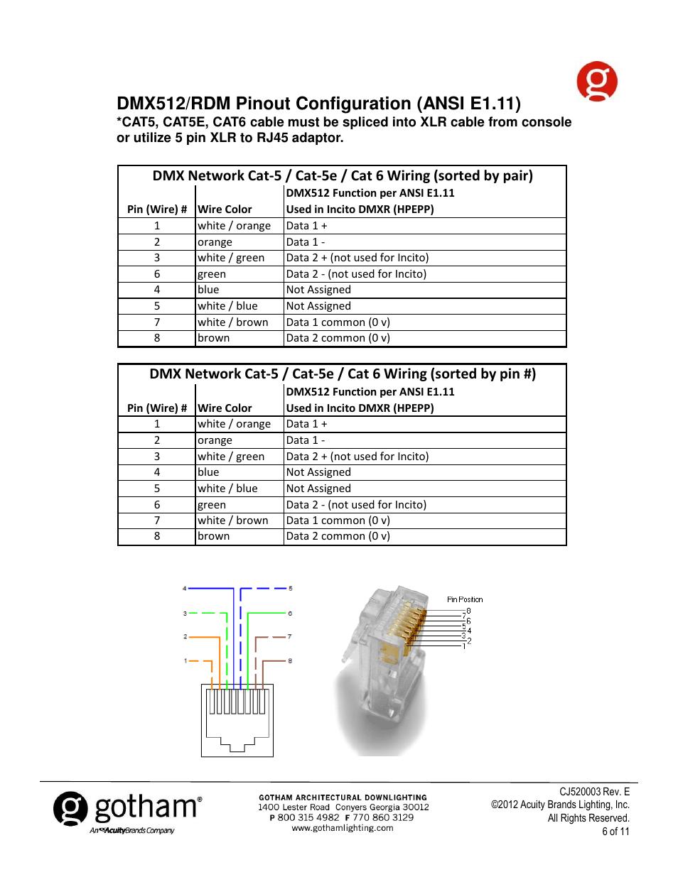 medium resolution of 5e v cat 5 wiring