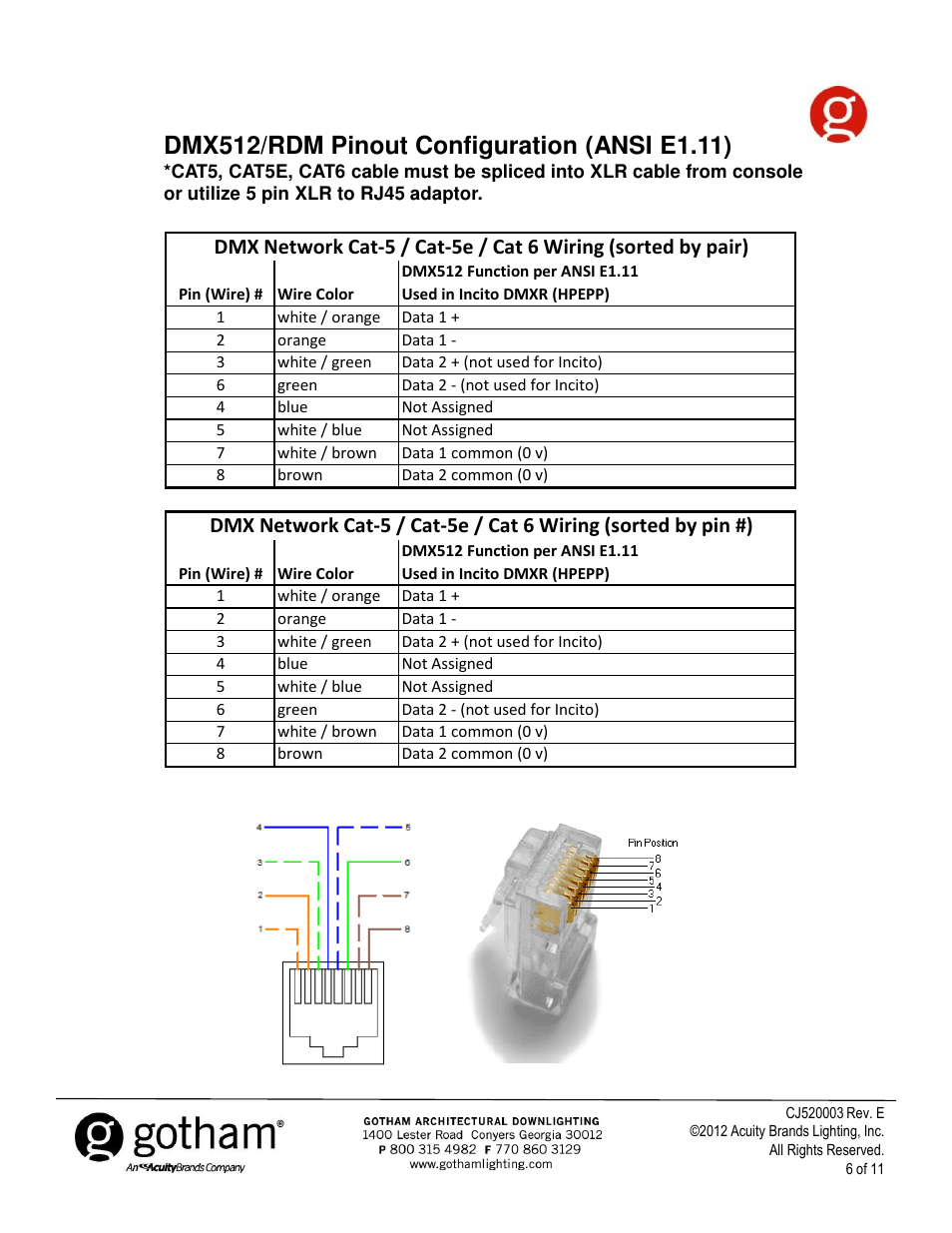 hight resolution of 5e v cat 5 wiring