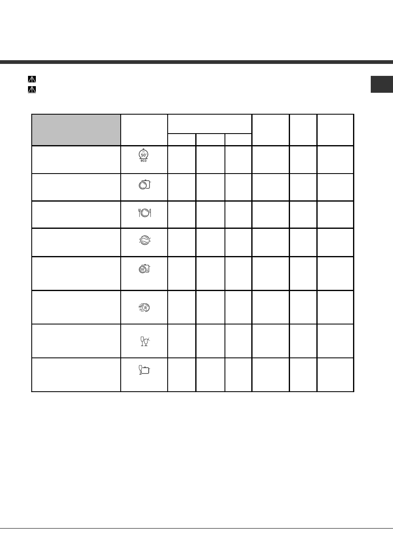 Simboli Lavastoviglie Ariston Hotpoint 2021