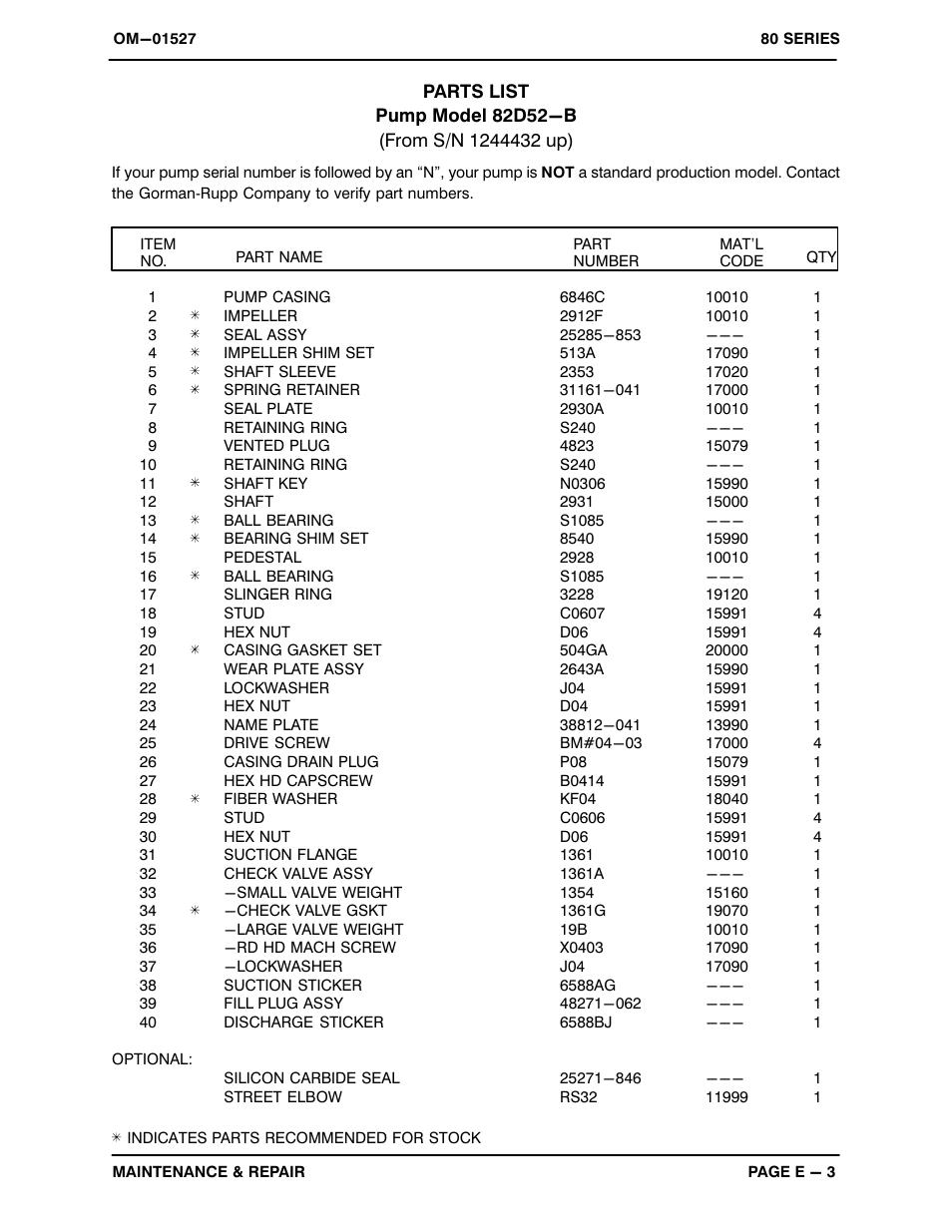 Gorman-Rupp Pumps 82D52-B 1244432 and up User Manual