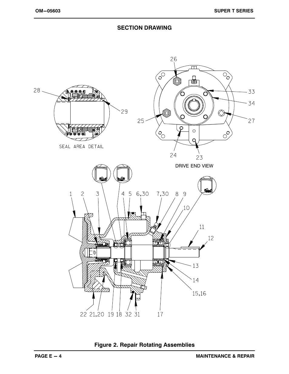 Gorman-Rupp Pumps T6B3S-B /F,/FM,/WW,/WWS User Manual