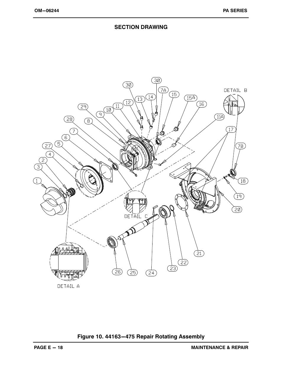 Gorman-Rupp Pumps PA4E71C-3TNV88-SE 1416614 and up User